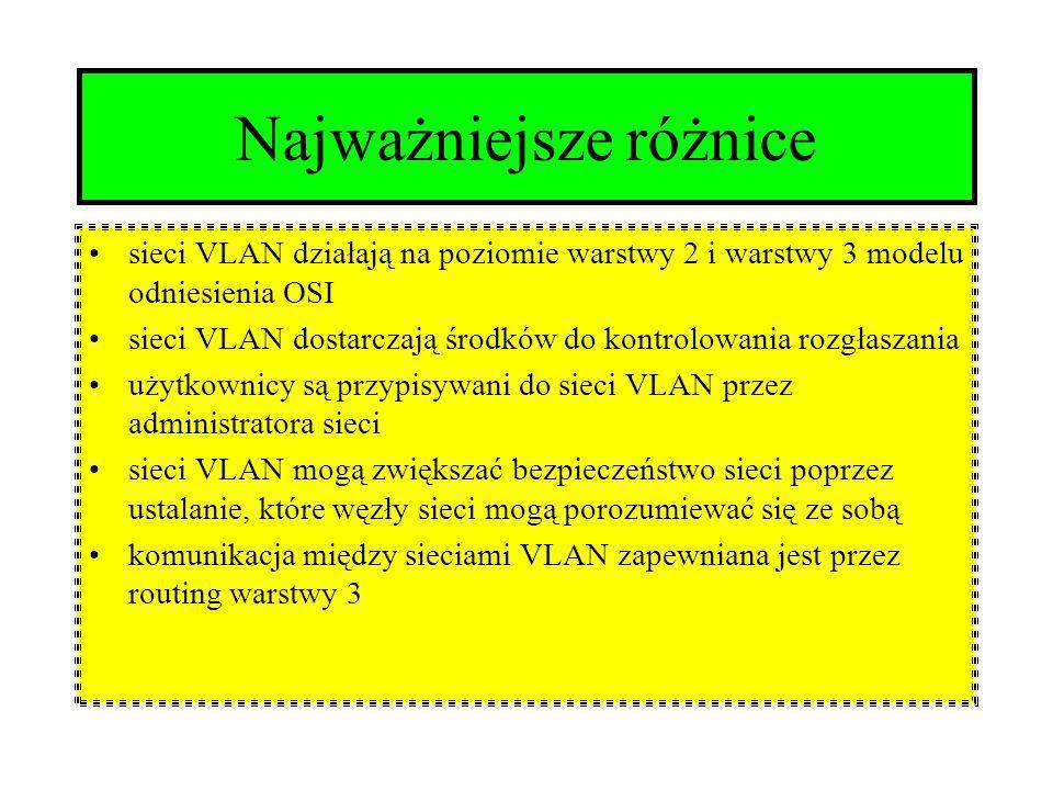 Najważniejsze różnice sieci VLAN działają na poziomie warstwy 2 i warstwy 3 modelu odniesienia OSI sieci VLAN dostarczają środków do kontrolowania roz