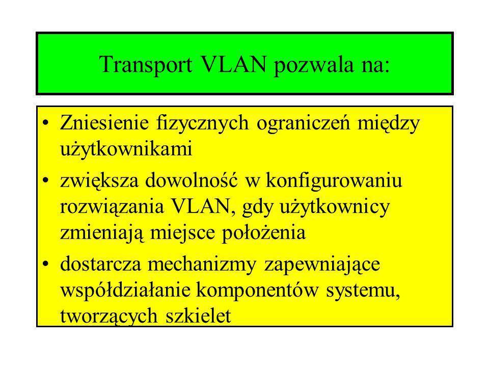 Transport VLAN pozwala na: Zniesienie fizycznych ograniczeń między użytkownikami zwiększa dowolność w konfigurowaniu rozwiązania VLAN, gdy użytkownicy