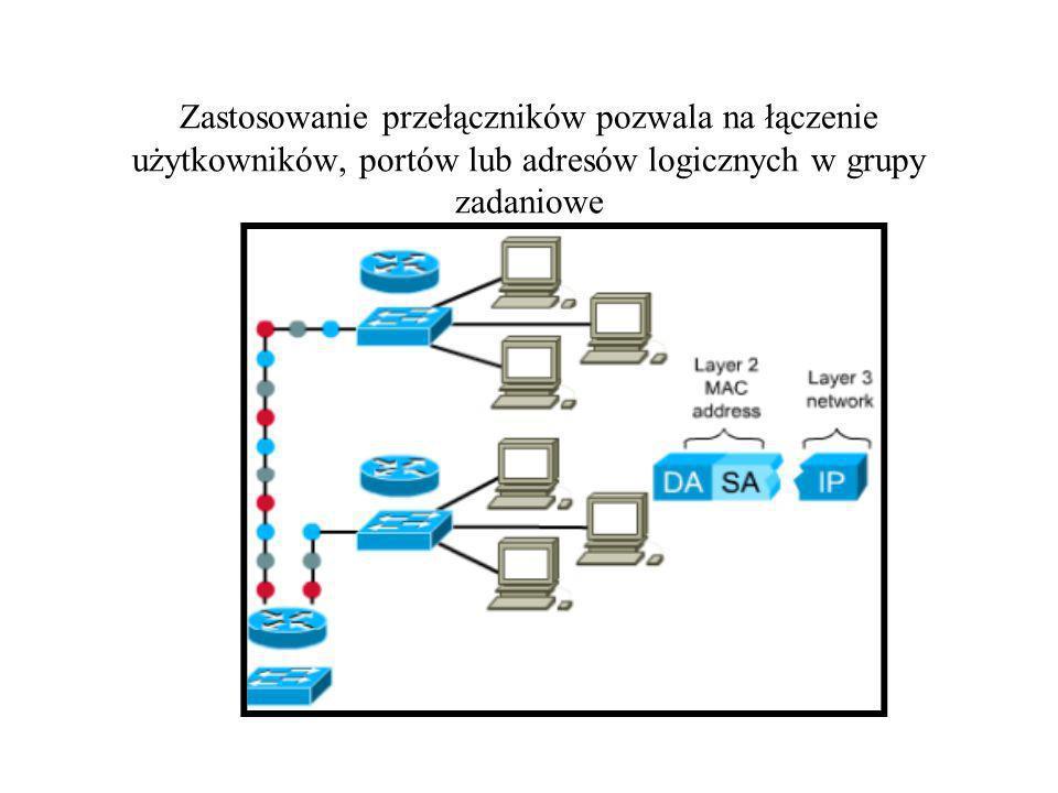 Zastosowanie przełączników pozwala na łączenie użytkowników, portów lub adresów logicznych w grupy zadaniowe