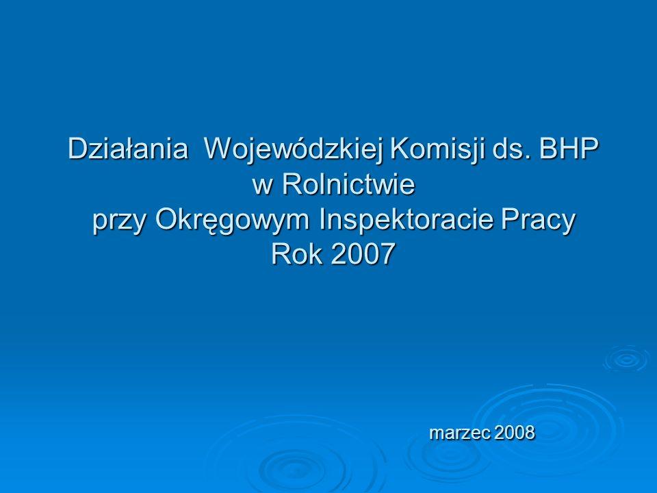 Działania Wojewódzkiej Komisji ds.