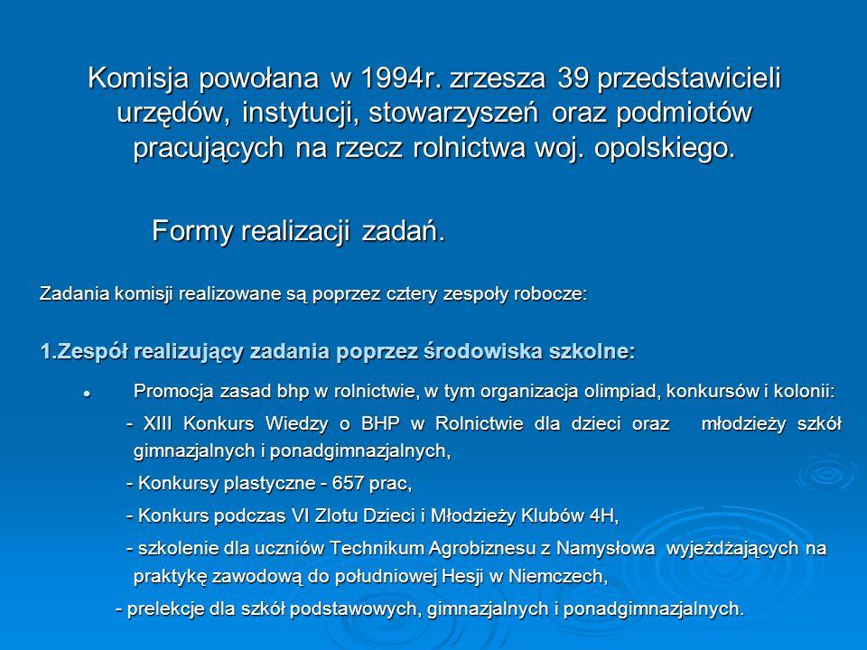 Komisja powołana w 1994r.