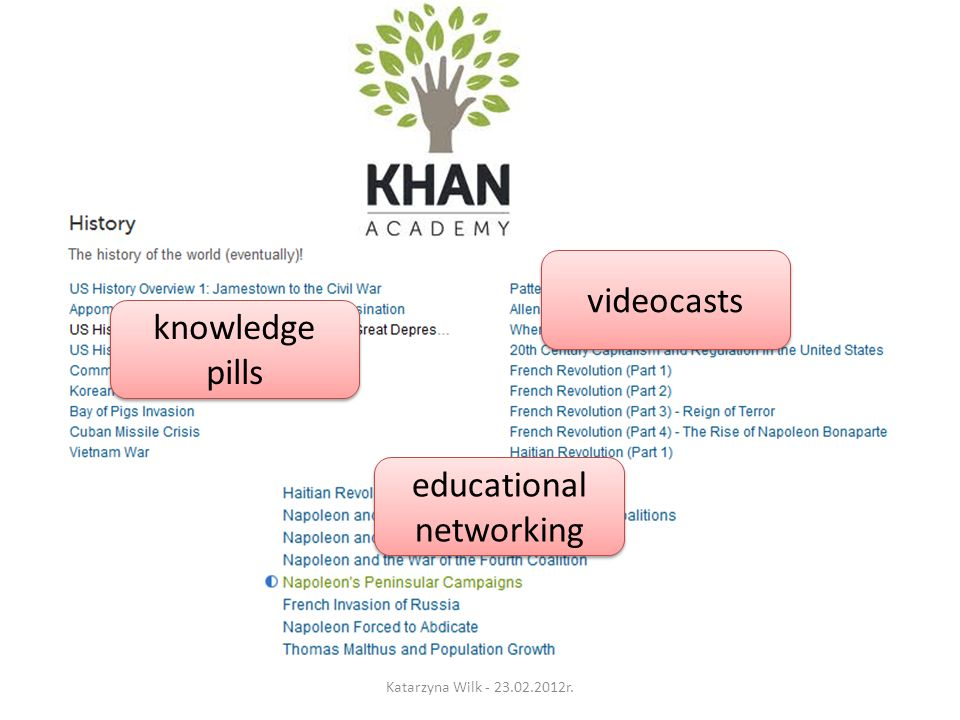 knowledge pills videocasts educational networking Katarzyna Wilk - 23.02.2012r.