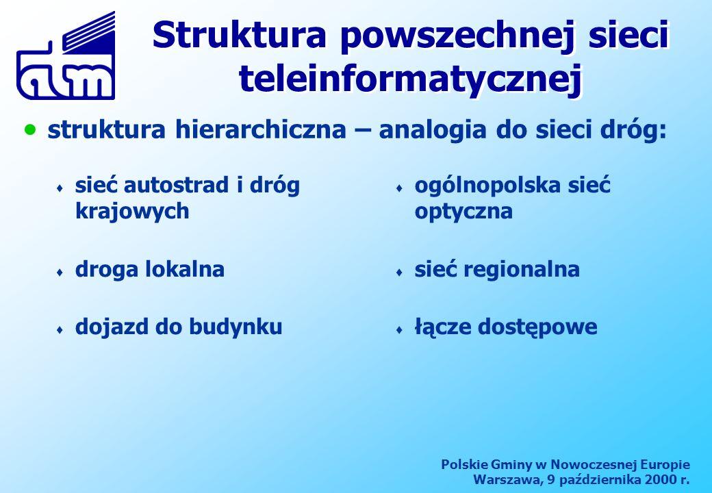 Polskie Gminy w Nowoczesnej Europie Warszawa, 9 października 2000 r.