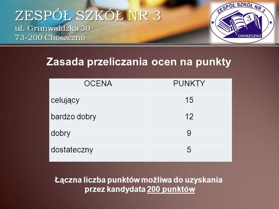 OCENAPUNKTY celujący15 bardzo dobry12 dobry9 dostateczny5 Zasada przeliczania ocen na punkty Łączna liczba punktów możliwa do uzyskania przez kandydat