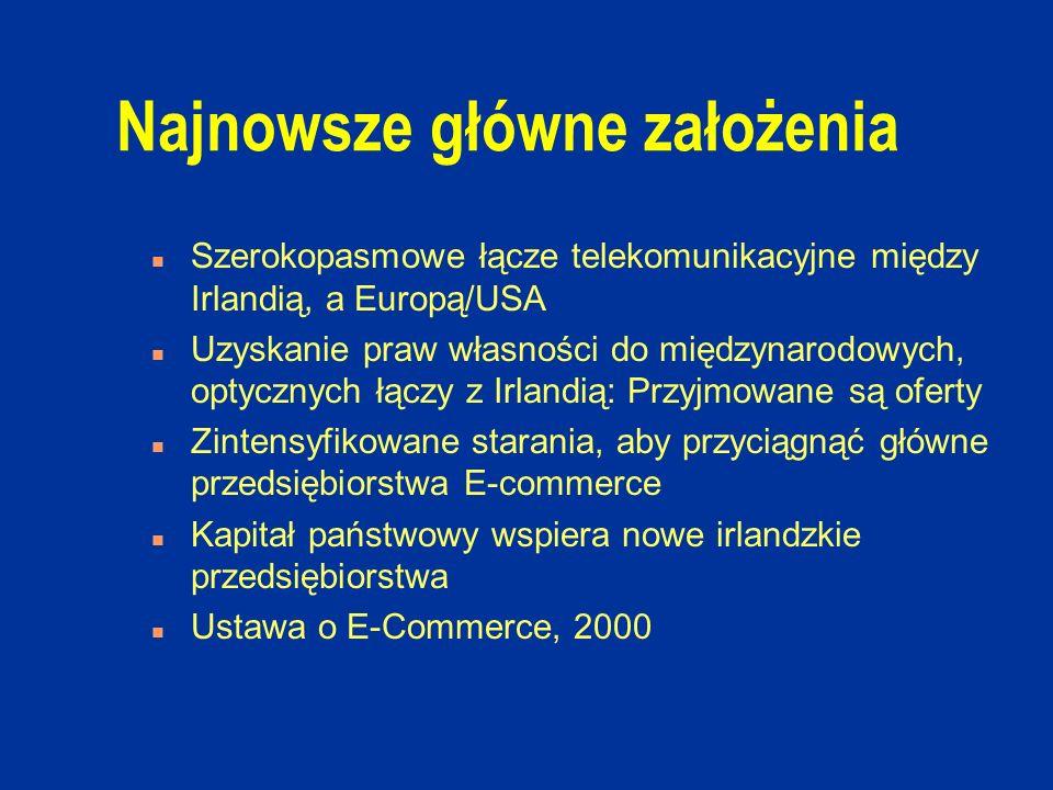 Najnowsze główne założenia n Szerokopasmowe łącze telekomunikacyjne między Irlandią, a Europą/USA n Uzyskanie praw własności do międzynarodowych, optycznych łączy z Irlandią: Przyjmowane są oferty n Zintensyfikowane starania, aby przyciągnąć główne przedsiębiorstwa E-commerce n Kapitał państwowy wspiera nowe irlandzkie przedsiębiorstwa n Ustawa o E-Commerce, 2000