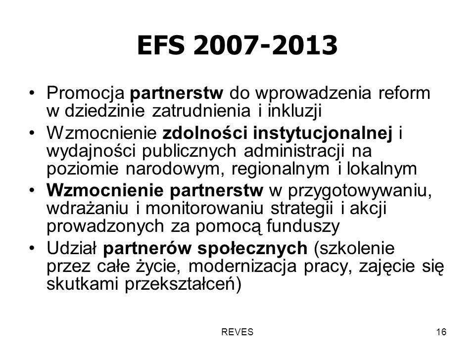REVES16 EFS 2007-2013 Promocja partnerstw do wprowadzenia reform w dziedzinie zatrudnienia i inkluzji Wzmocnienie zdolności instytucjonalnej i wydajności publicznych administracji na poziomie narodowym, regionalnym i lokalnym Wzmocnienie partnerstw w przygotowywaniu, wdrażaniu i monitorowaniu strategii i akcji prowadzonych za pomocą funduszy Udział partnerów społecznych (szkolenie przez całe życie, modernizacja pracy, zajęcie się skutkami przekształceń)
