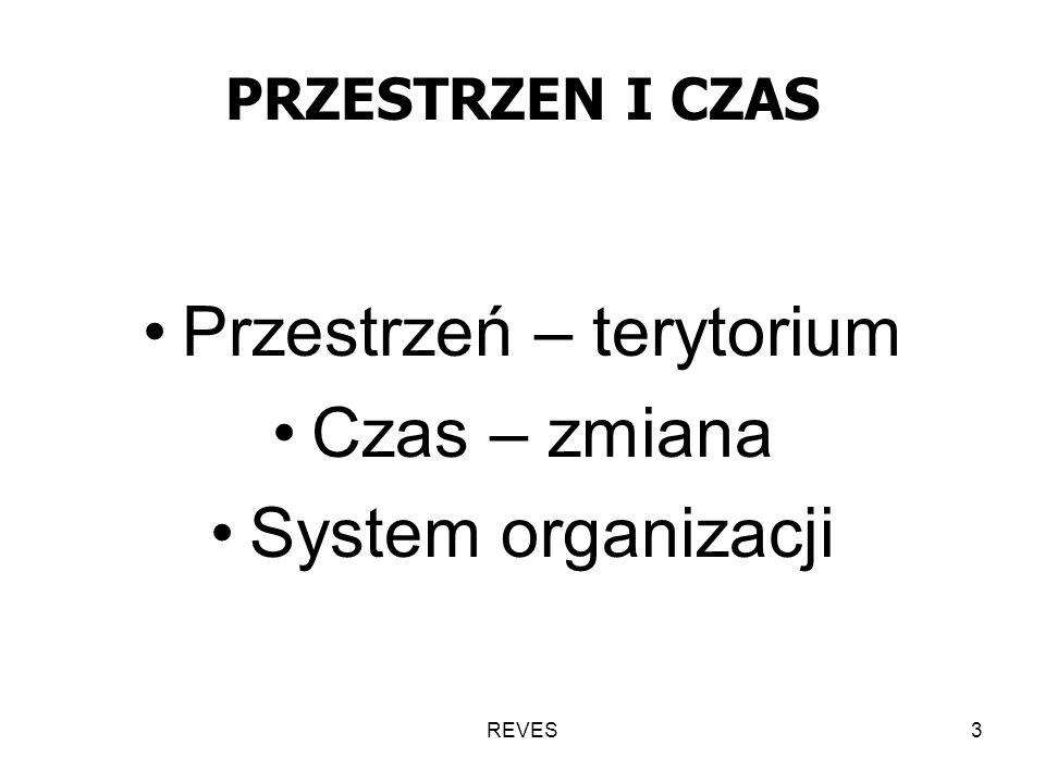 REVES3 PRZESTRZEN I CZAS Przestrzeń – terytorium Czas – zmiana System organizacji