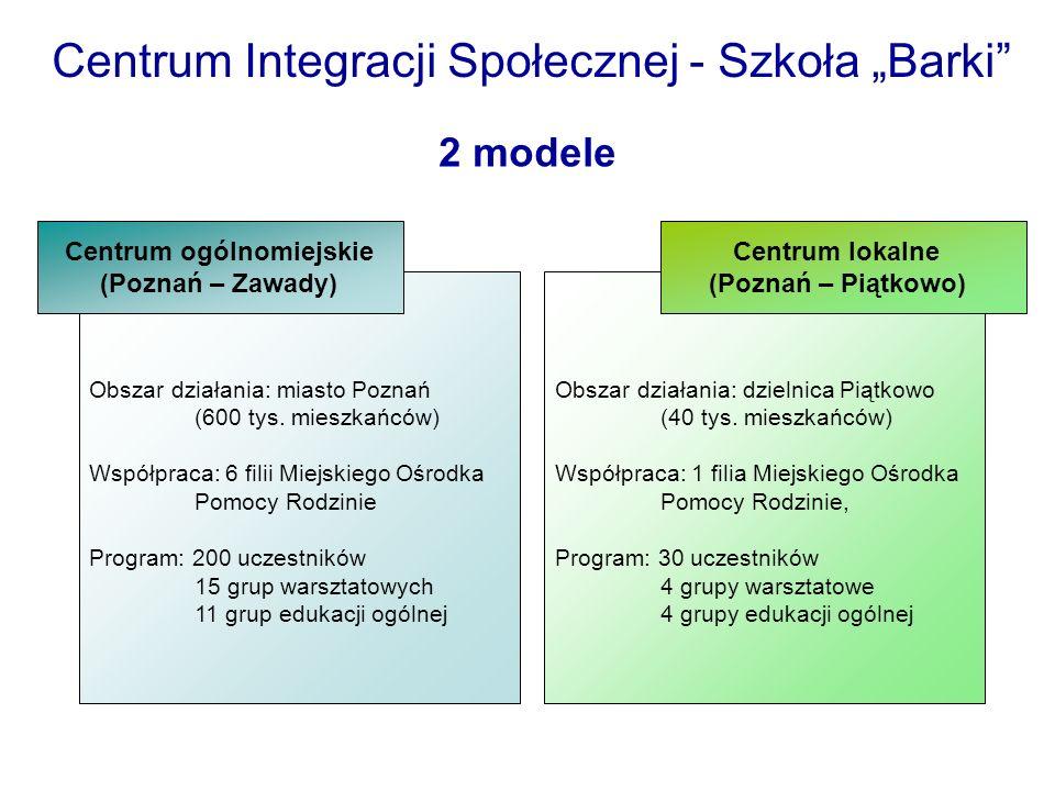 Centrum Integracji Społecznej - Szkoła Barki Centrum ogólnomiejskie (Poznań – Zawady) Obszar działania: miasto Poznań (600 tys. mieszkańców) Współprac