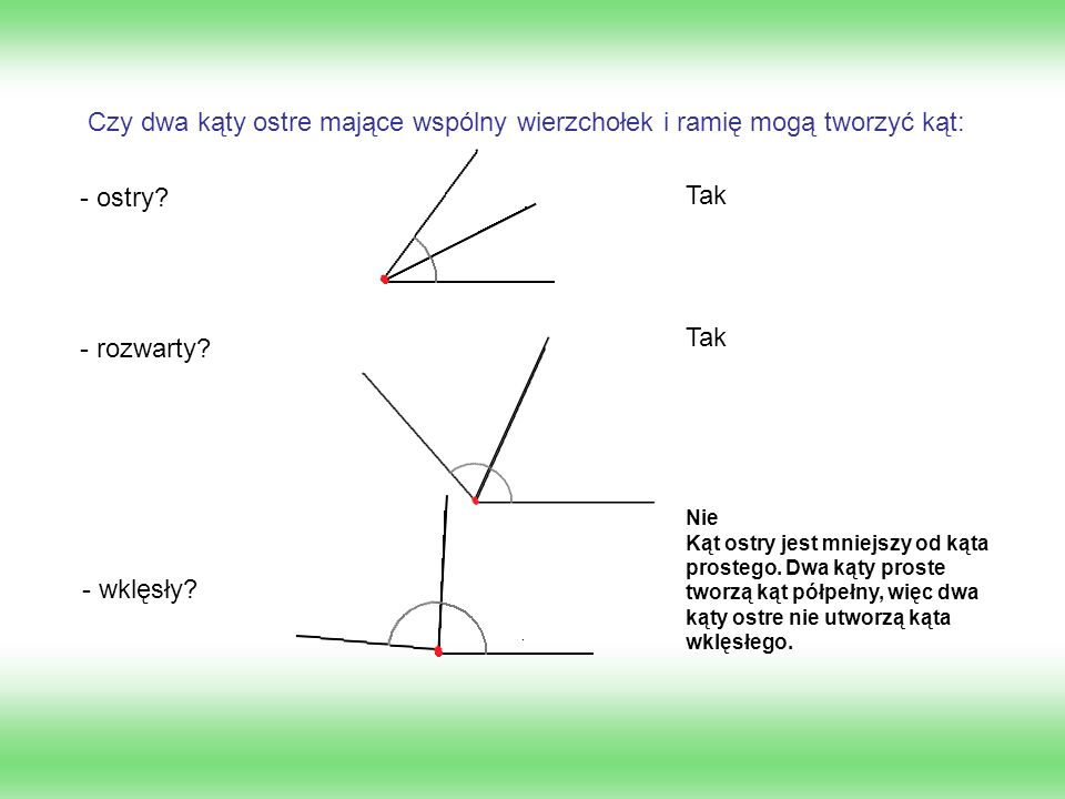 Czy dwa kąty ostre mające wspólny wierzchołek i ramię mogą tworzyć kąt: - ostry? Tak - rozwarty? Tak - wklęsły? Nie Kąt ostry jest mniejszy od kąta pr