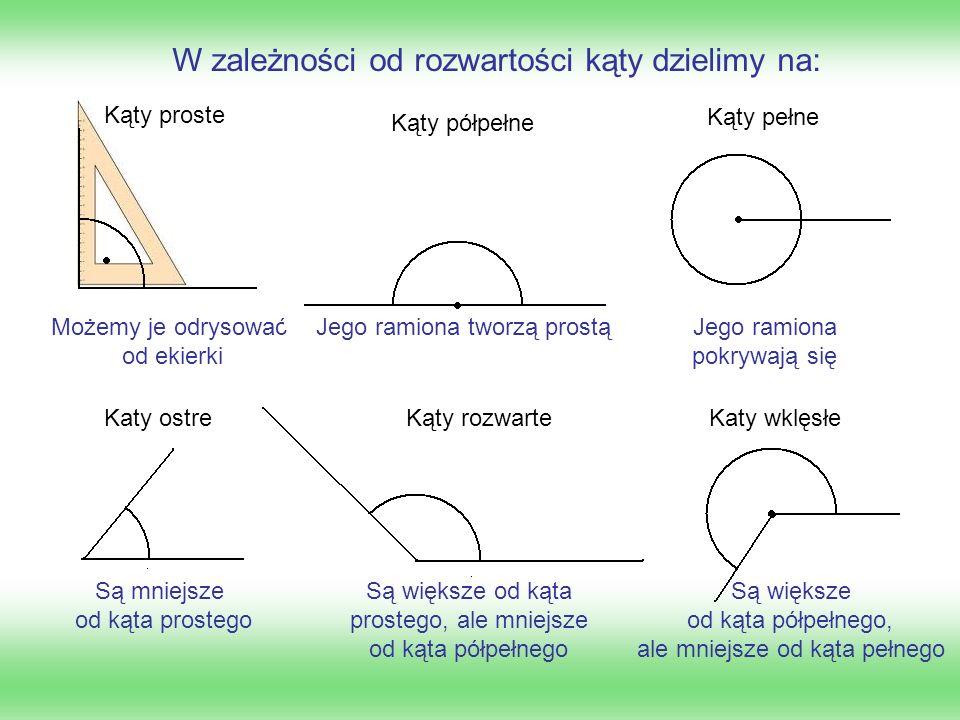 W zależności od rozwartości kąty dzielimy na: Kąty proste Możemy je odrysować od ekierki Katy ostre Są mniejsze od kąta prostego Kąty rozwarte Są większe od kąta prostego, ale mniejsze od kąta półpełnego Kąty półpełne Jego ramiona tworzą prostą Kąty pełne Jego ramiona pokrywają się Katy wklęsłe Są większe od kąta półpełnego, ale mniejsze od kąta pełnego