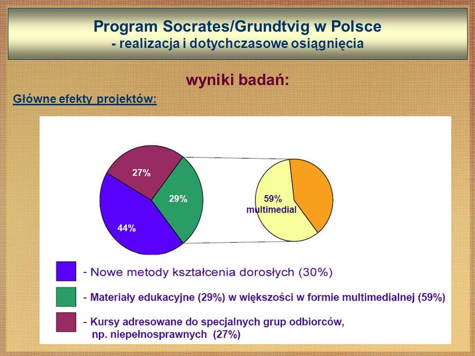 Program Socrates/Grundtvig w Polsce - realizacja i dotychczasowe osiągnięcia wyniki badań: Główne efekty projektów: