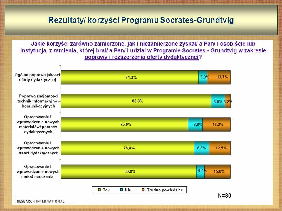 Rezultaty/ korzyści Programu Socrates-Grundtvig