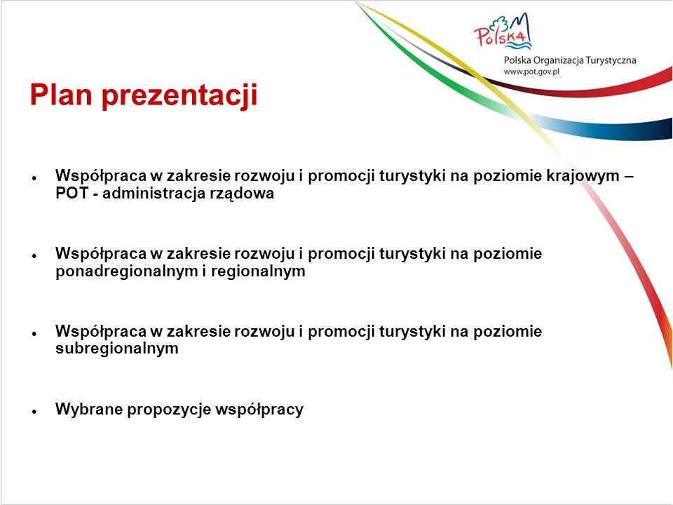 Plan prezentacji Współpraca w zakresie rozwoju i promocji turystyki na poziomie krajowym – POT - administracja rządowa Współpraca w zakresie rozwoju i promocji turystyki na poziomie ponadregionalnym i regionalnym Współpraca w zakresie rozwoju i promocji turystyki na poziomie subregionalnym Wybrane propozycje współpracy