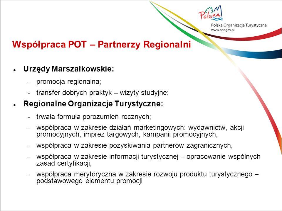 Urzędy Marszałkowskie: promocja regionalna; transfer dobrych praktyk – wizyty studyjne; Regionalne Organizacje Turystyczne: trwała formuła porozumień rocznych; współpraca w zakresie działań marketingowych: wydawnictw, akcji promocyjnych, imprez targowych, kampanii promocyjnych, współpraca w zakresie pozyskiwania partnerów zagranicznych, współpraca w zakresie informacji turystycznej – opracowanie wspólnych zasad certyfikacji, współpraca merytoryczna w zakresie rozwoju produktu turystycznego – podstawowego elementu promocji Współpraca POT – Partnerzy Regionalni