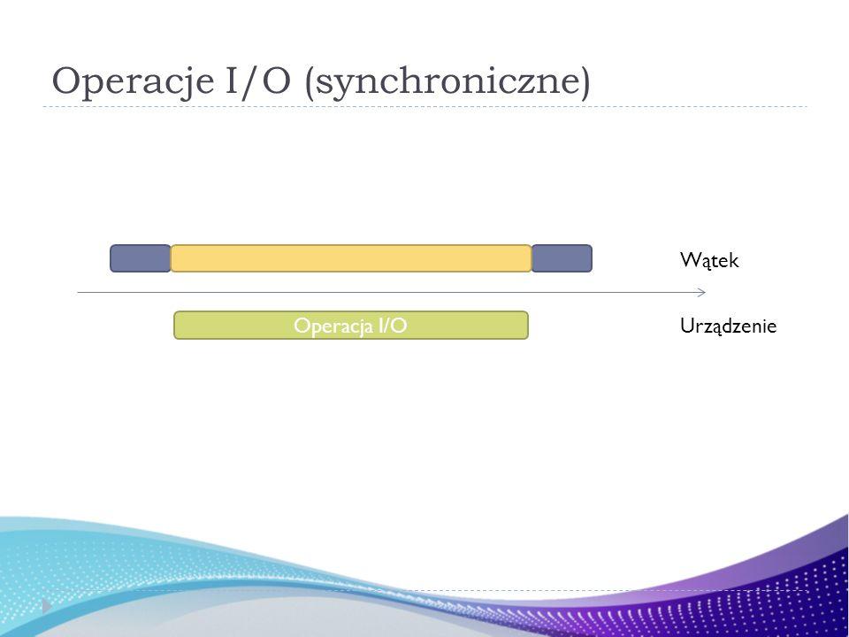 Operacje I/O (synchroniczne) Operacja I/O Wątek Urządzenie