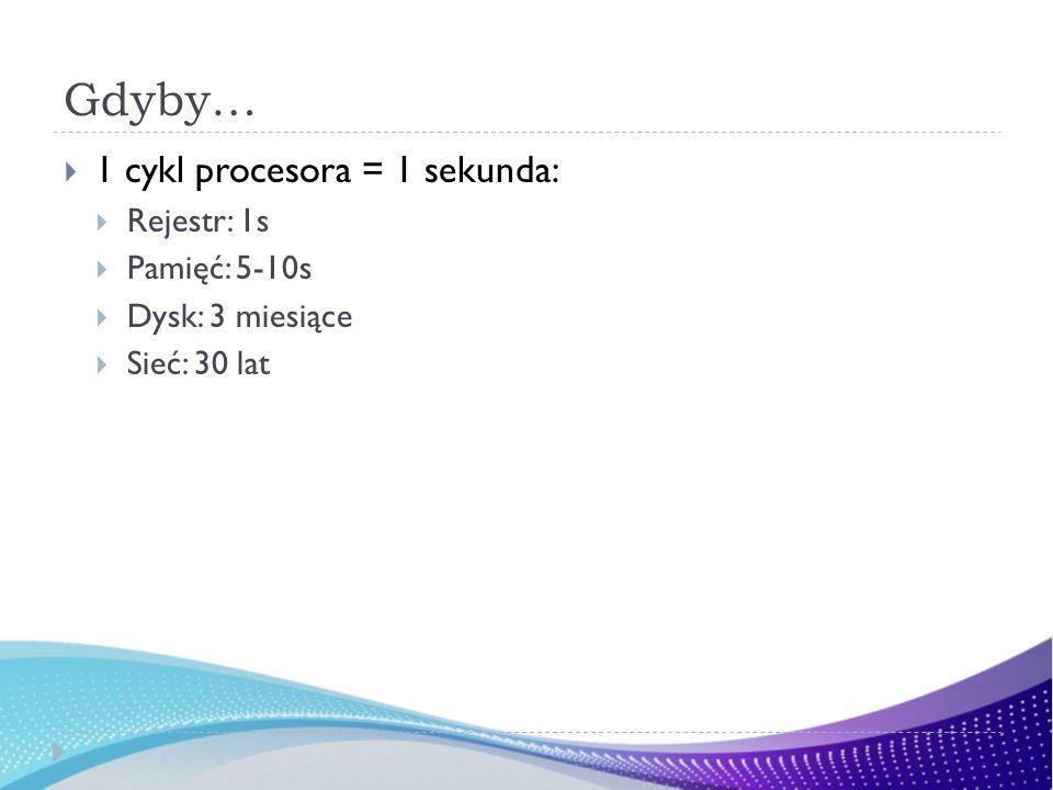Gdyby… 1 cykl procesora = 1 sekunda: Rejestr: 1s Pamięć: 5-10s Dysk: 3 miesiące Sieć: 30 lat