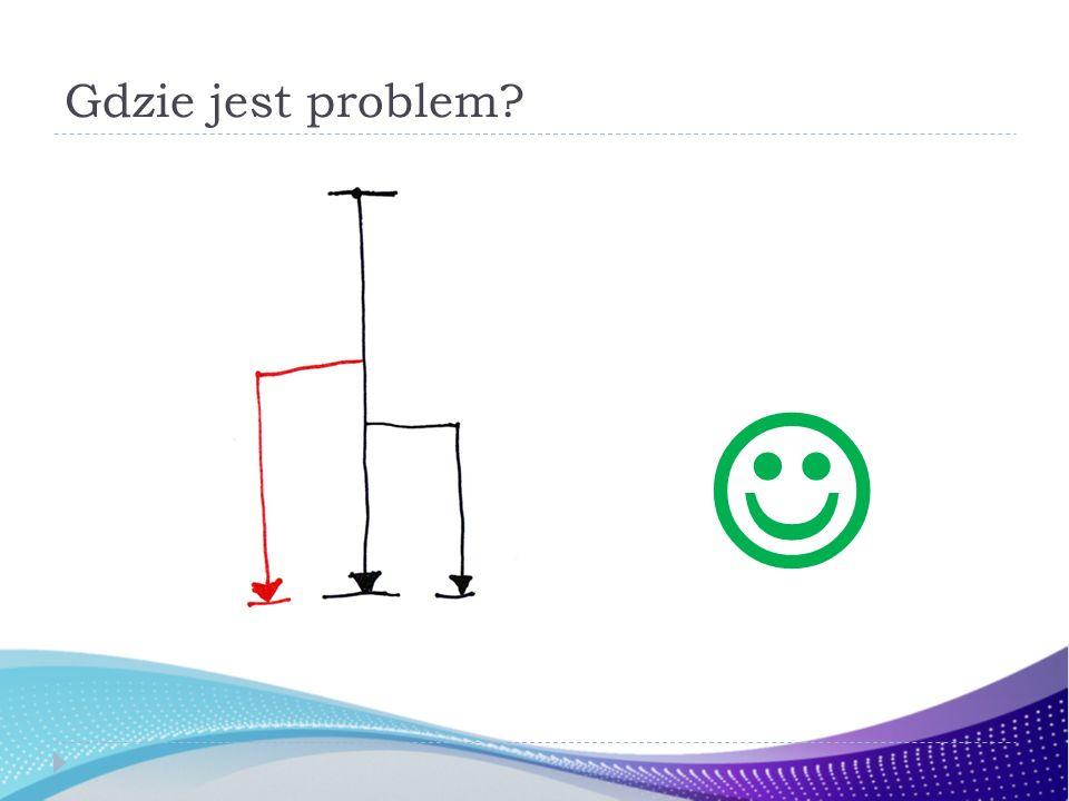 Gdzie jest problem