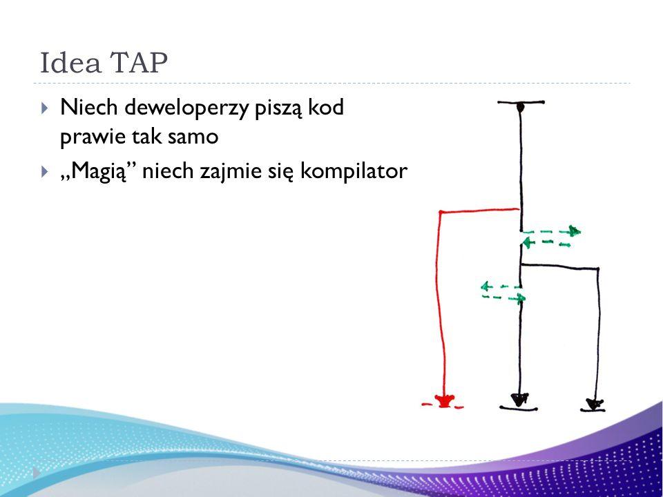 Idea TAP Niech deweloperzy piszą kod prawie tak samo Magią niech zajmie się kompilator