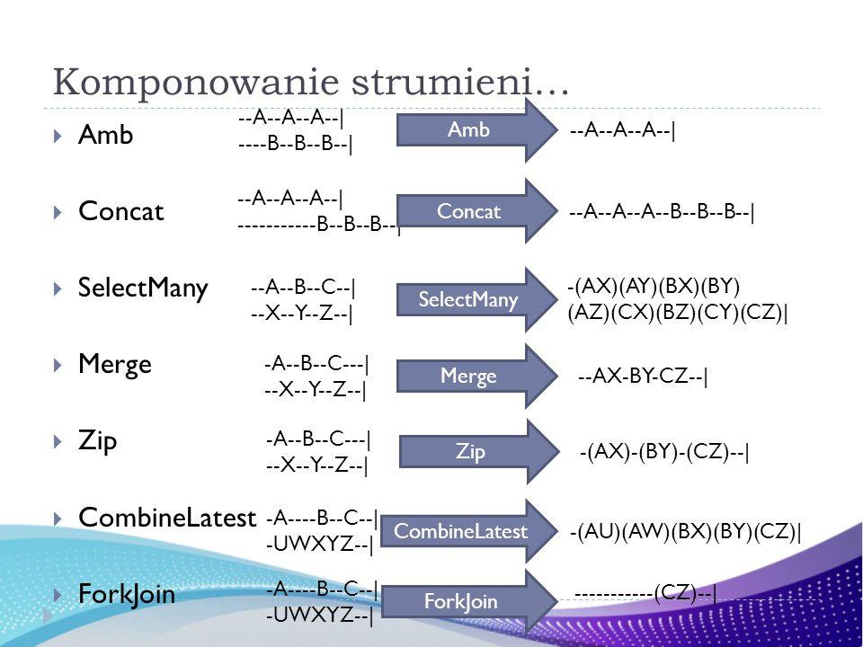 Komponowanie strumieni… Amb Concat SelectMany Merge Zip CombineLatest ForkJoin --A--A--A--| -----------B--B--B--| Concat --A--A--A--B--B--B--| --A--A-