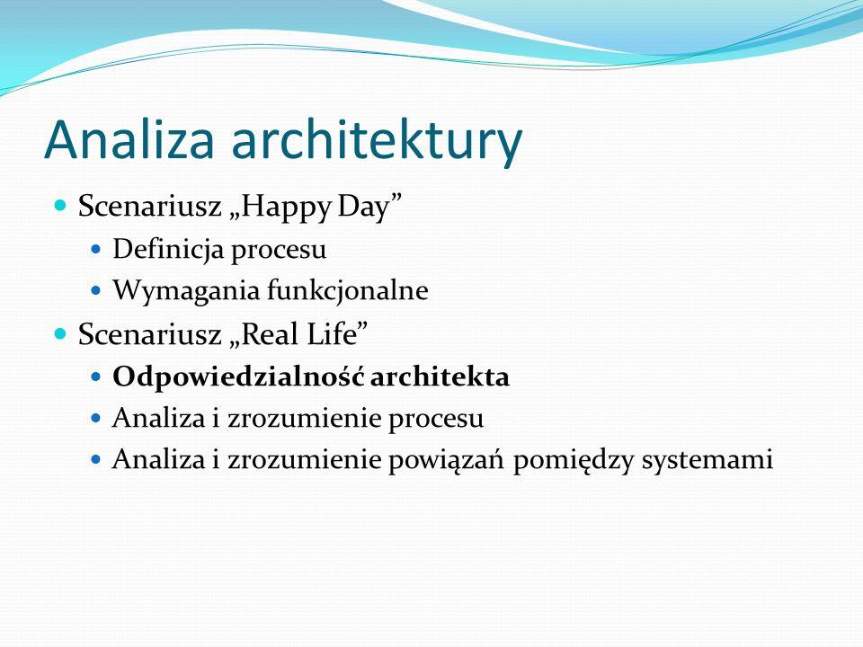 Analiza architektury Scenariusz Happy Day Definicja procesu Wymagania funkcjonalne Scenariusz Real Life Odpowiedzialność architekta Analiza i zrozumie
