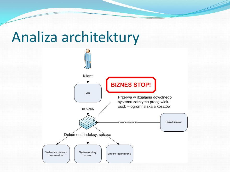 Niedostępność dowolnego systemu nie może powodować zatrzymania całego procesu Punkty integracji systemów są zawsze krytyczne Dostęp do niektórych systemów powinien być realizowany w trybie wsadowym Dostęp do niektórych systemów wymaga skomplikowanej konfiguracji stacji klienckiej