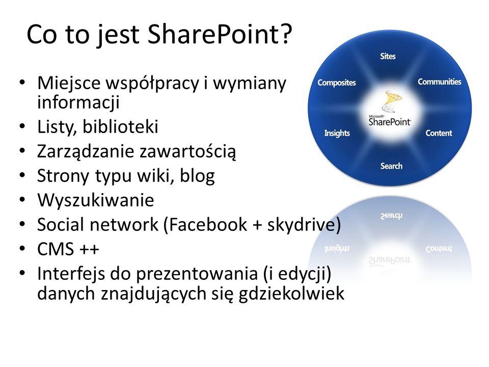Co to jest SharePoint? Miejsce współpracy i wymiany informacji Listy, biblioteki Zarządzanie zawartością Strony typu wiki, blog Wyszukiwanie Social ne