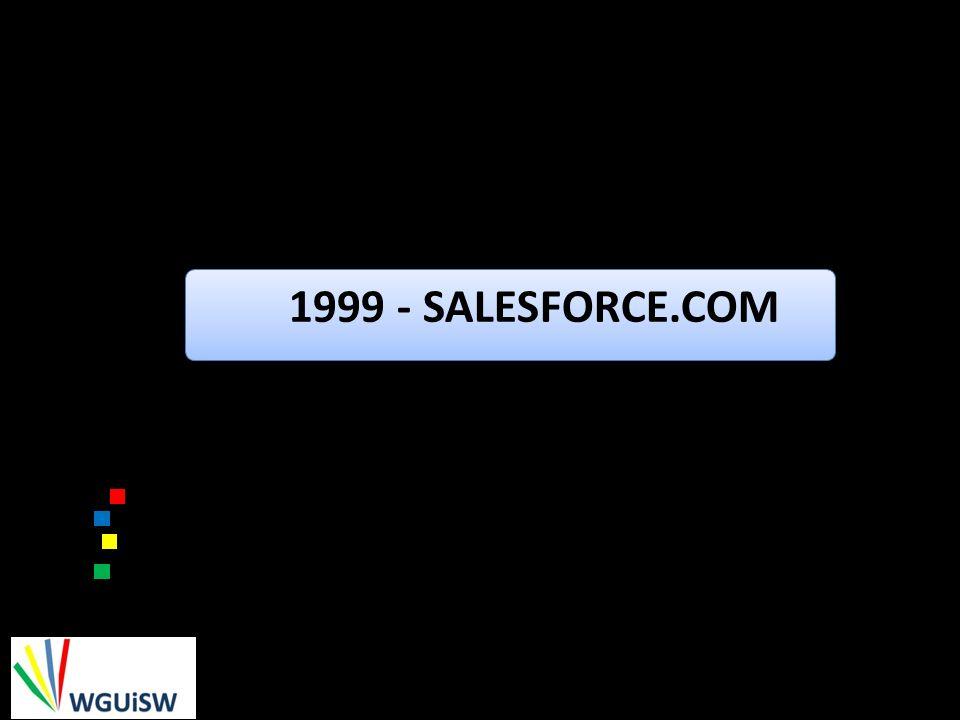 1999 - SALESFORCE.COM