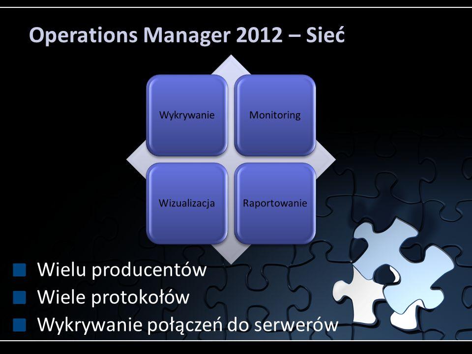 Operations Manager 2012 – Sieć Wielu producentów Wiele protokołów Wykrywanie połączeń do serwerów