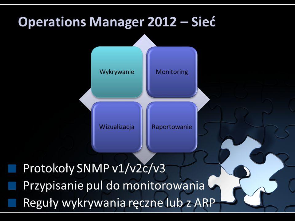 Operations Manager 2012 – Sieć Protokoły SNMP v1/v2c/v3 Przypisanie pul do monitorowania Reguły wykrywania ręczne lub z ARP