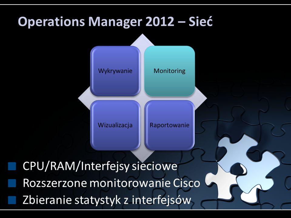 Operations Manager 2012 – Sieć CPU/RAM/Interfejsy sieciowe Rozszerzone monitorowanie Cisco Zbieranie statystyk z interfejsów