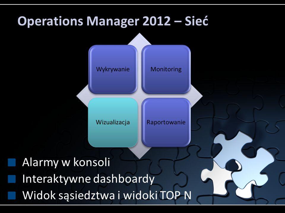 Operations Manager 2012 – Sieć Alarmy w konsoli Interaktywne dashboardy Widok sąsiedztwa i widoki TOP N