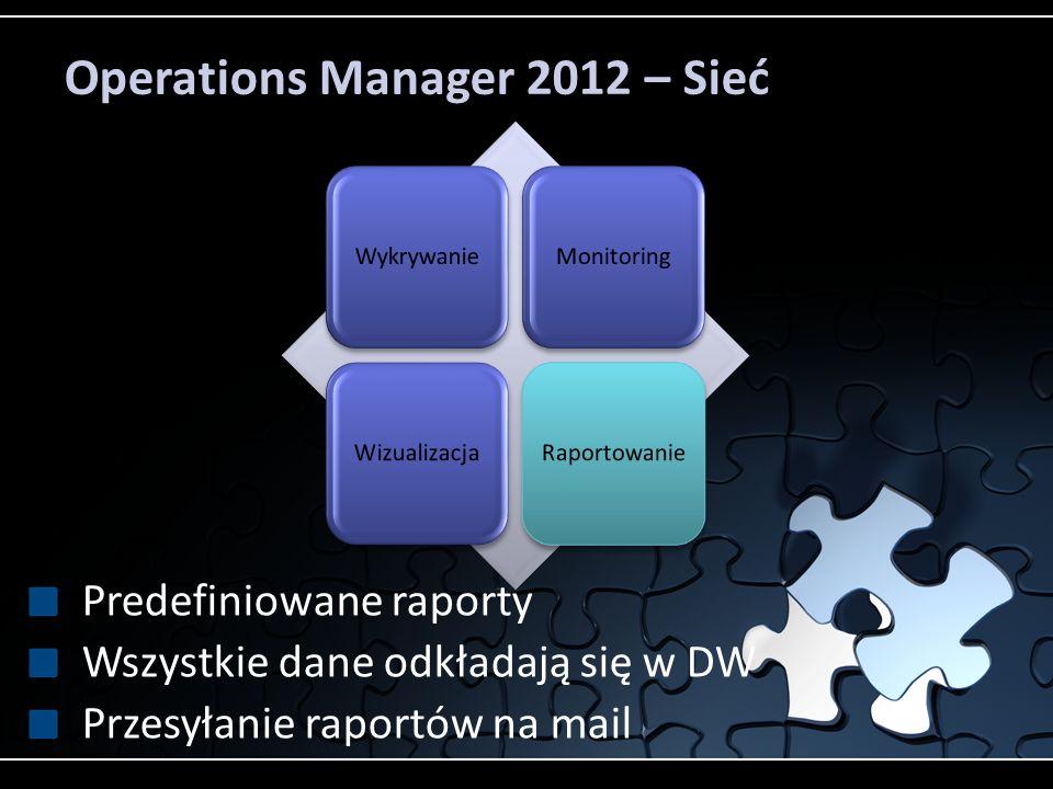 Operations Manager 2012 – Sieć Predefiniowane raporty Wszystkie dane odkładają się w DW Przesyłanie raportów na mail