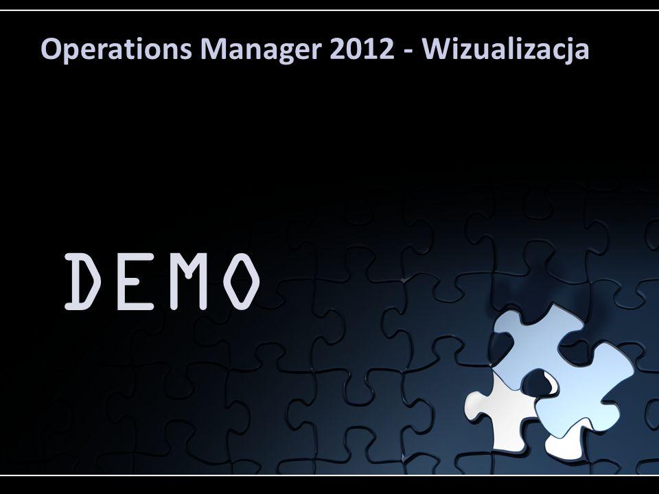 Operations Manager 2012 - Wizualizacja DEMO