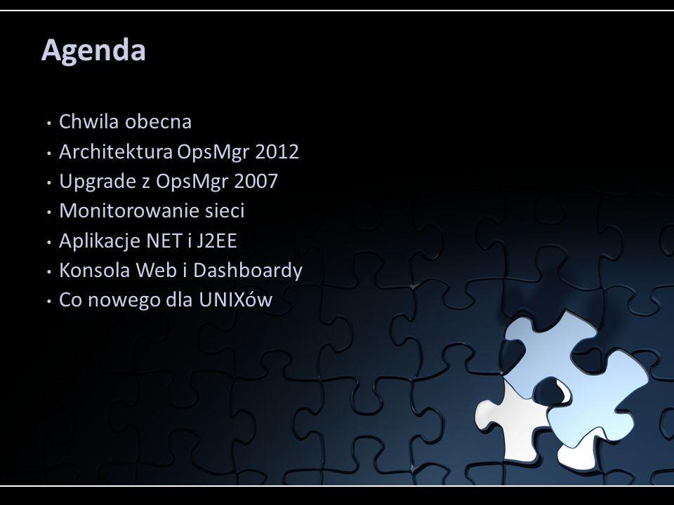 Agenda Chwila obecna Architektura OpsMgr 2012 Upgrade z OpsMgr 2007 Monitorowanie sieci Aplikacje NET i J2EE Konsola Web i Dashboardy Co nowego dla UN