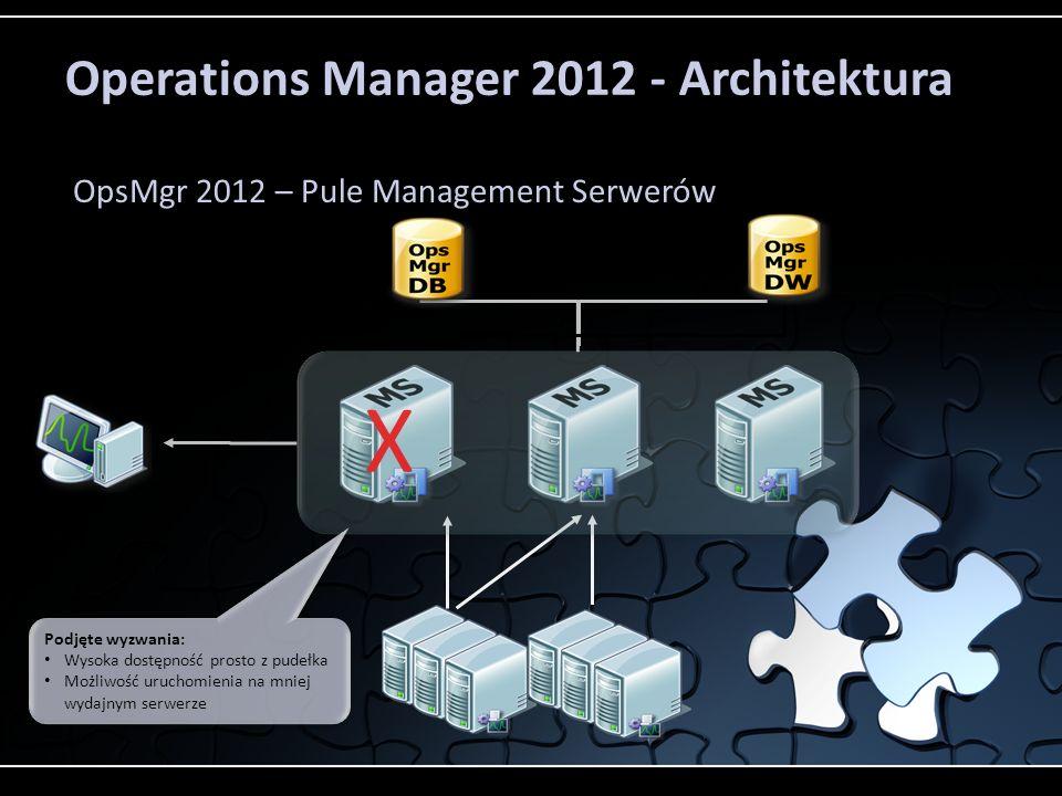 Operations Manager 2012 - Architektura OpsMgr 2012 – Pule Management Serwerów X Podjęte wyzwania: Wysoka dostępność prosto z pudełka Możliwość uruchomienia na mniej wydajnym serwerze Podjęte wyzwania: Wysoka dostępność prosto z pudełka Możliwość uruchomienia na mniej wydajnym serwerze