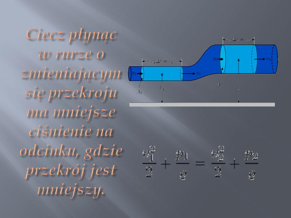 Równanie Bernoulliego znalazło zastosowanie w obserwacji zjawisk z życia codziennego, zależności, a także zasad działania licznych urządzeń technicznych: zjawisko zrywania dachów, gdy wieje silny wiatr; przyczyna osiadania statków w ruchu na płytkim akwenie; Jak również zasady działania m.