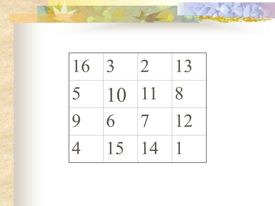 Według chińskiej legendy najprostszy kwadrat magiczny 492 357 816 Objawiony został cesarzowi Yü na grzbiecie żółwia w XXIII wieku p.n.e.