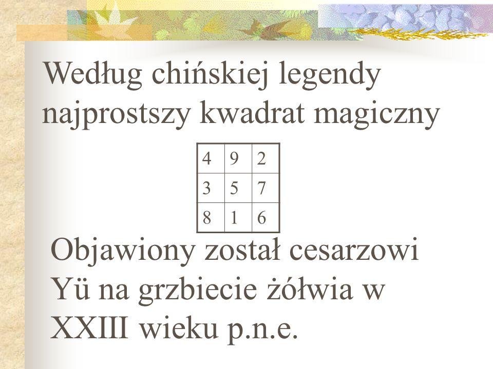 W XIX wieku francuski matematyk Éduoard Lucas wymyślił wzór na kwadrat magiczny 3x3.