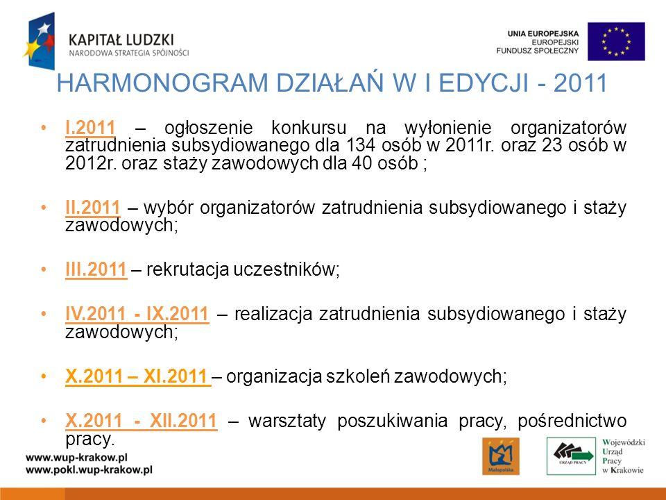 HARMONOGRAM DZIAŁAŃ W I EDYCJI - 2011 I.2011 – ogłoszenie konkursu na wyłonienie organizatorów zatrudnienia subsydiowanego dla 134 osób w 2011r. oraz