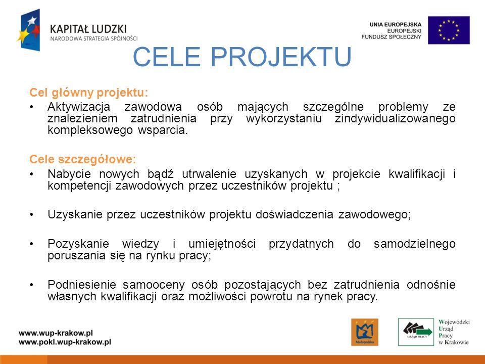 CELE PROJEKTU Cel główny projektu: Aktywizacja zawodowa osób mających szczególne problemy ze znalezieniem zatrudnienia przy wykorzystaniu zindywidualizowanego kompleksowego wsparcia.