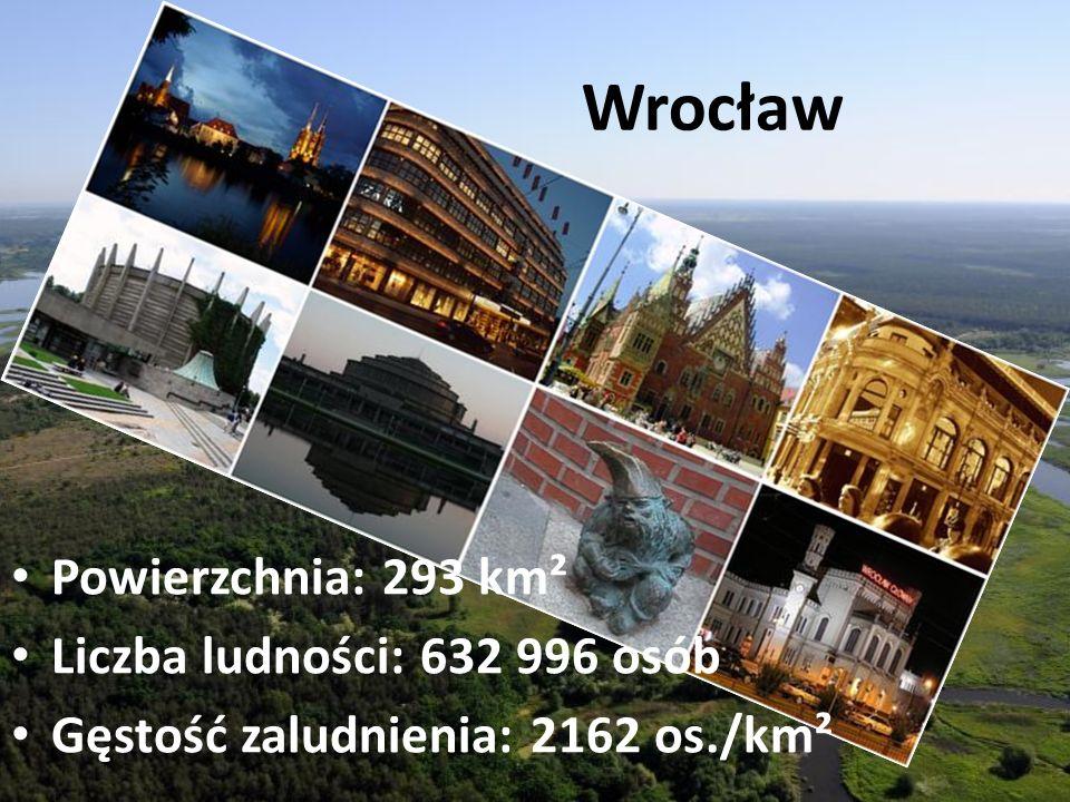 Wrocław Powierzchnia: 293 km² Liczba ludności: 632 996 osób Gęstość zaludnienia: 2162 os./km²