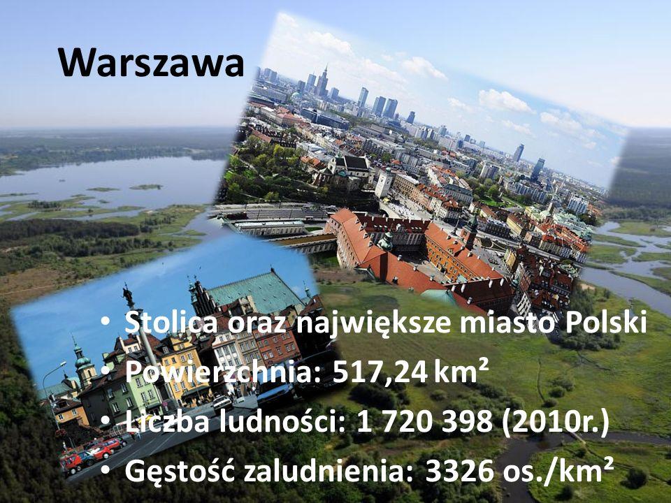 Warszawa Stolica oraz największe miasto Polski Powierzchnia: 517,24 km² Liczba ludności: 1 720 398 (2010r.) Gęstość zaludnienia: 3326 os./km²
