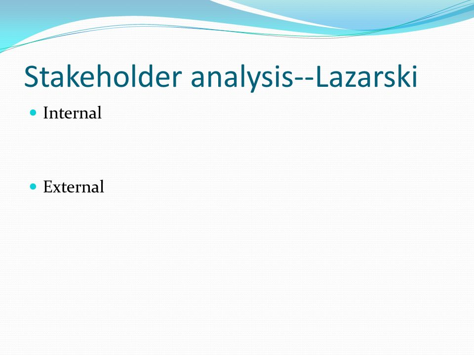 Stakeholder analysis--Lazarski Internal External