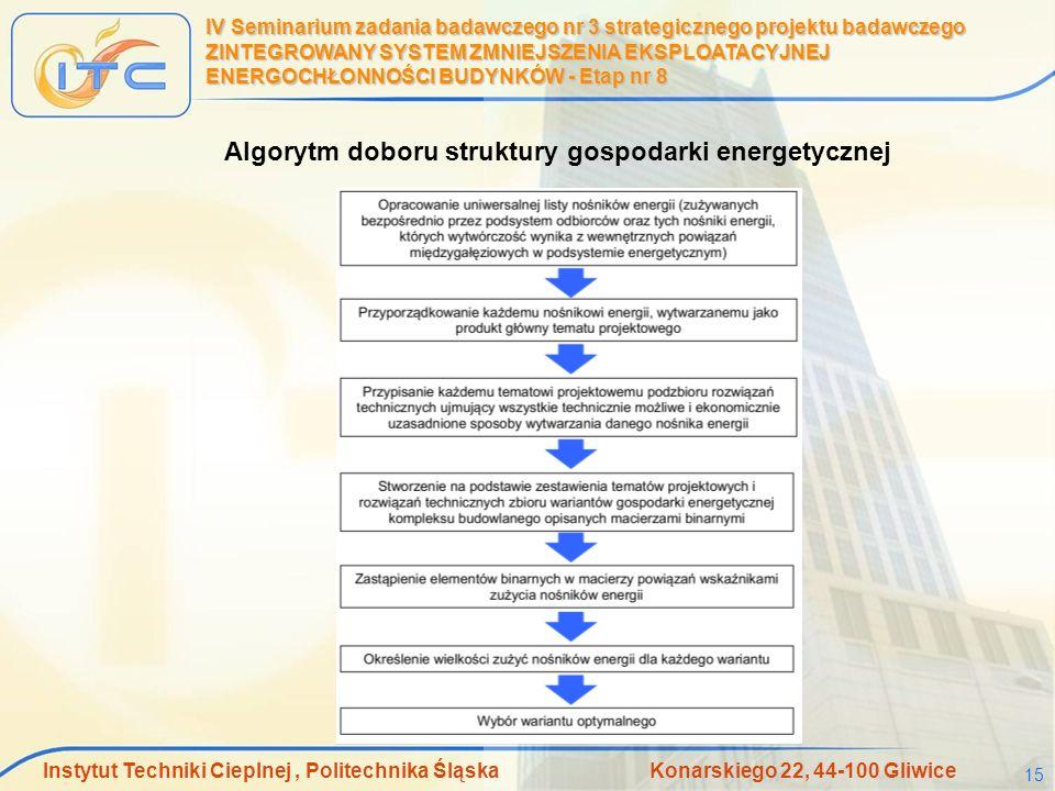Instytut Techniki Cieplnej, Politechnika Śląska Konarskiego 22, 44-100 Gliwice 15 IV Seminarium zadania badawczego nr 3 strategicznego projektu badawc