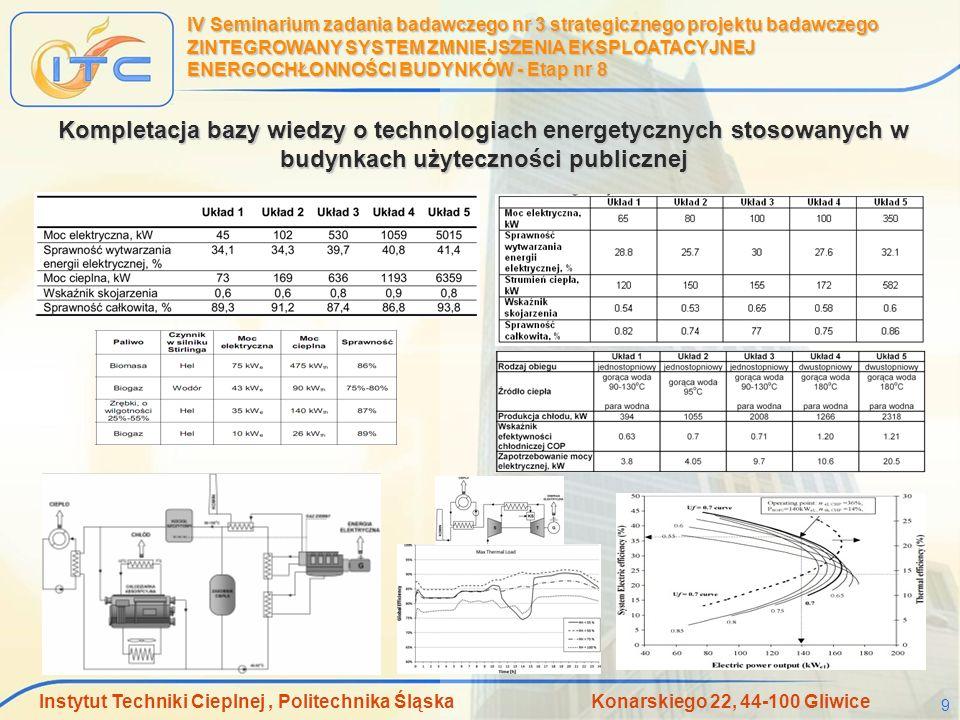 Instytut Techniki Cieplnej, Politechnika Śląska Konarskiego 22, 44-100 Gliwice 9 IV Seminarium zadania badawczego nr 3 strategicznego projektu badawcz