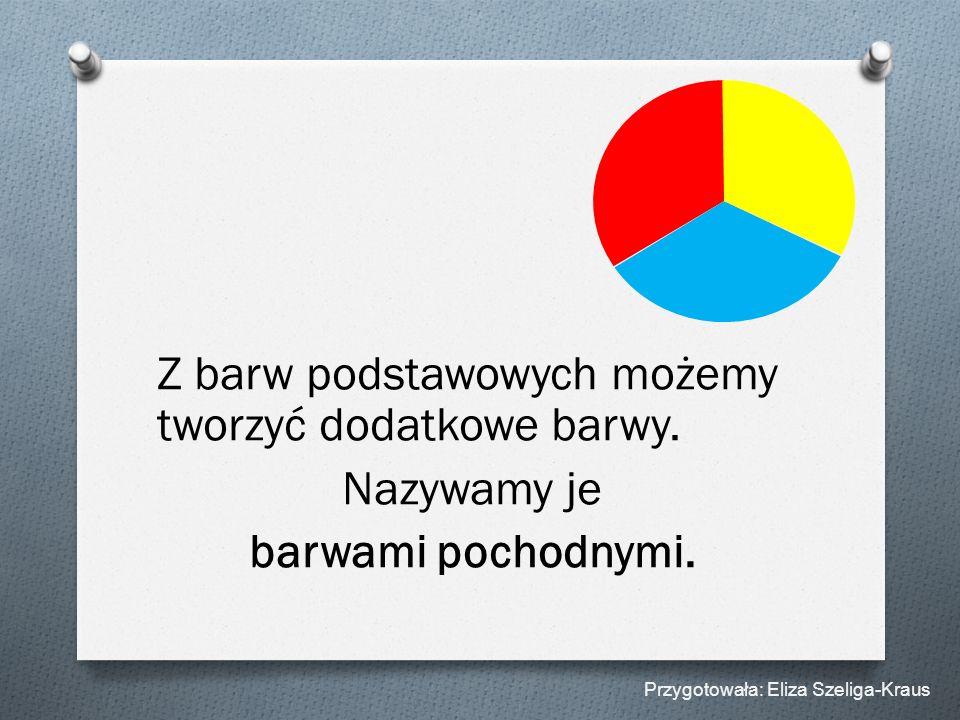 Barwy pochodne to: O FIOLETOWY Przygotowała: Eliza Szeliga-Kraus