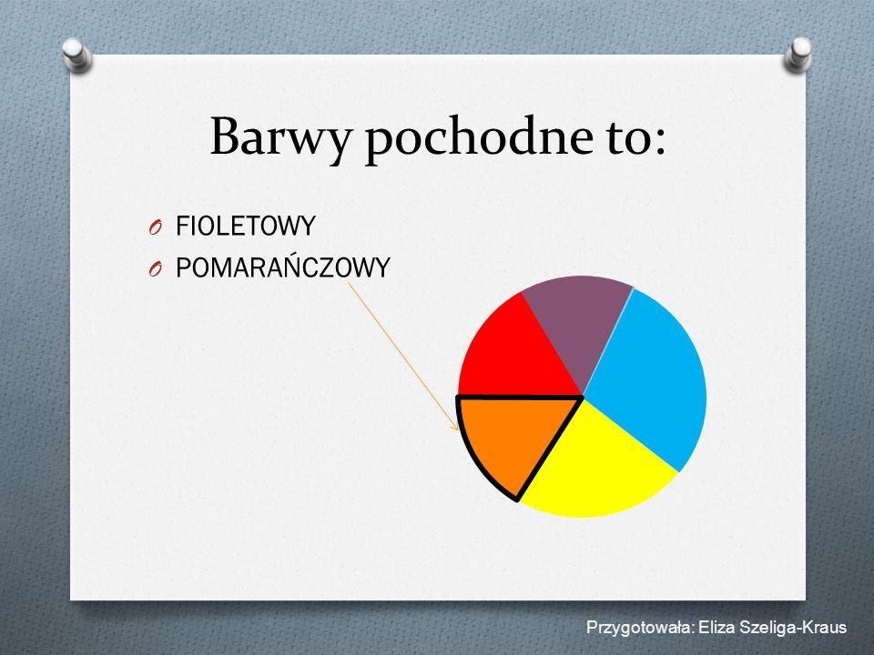 Barwy pochodne to: O FIOLETOWY O POMARAŃCZOWY Przygotowała: Eliza Szeliga-Kraus