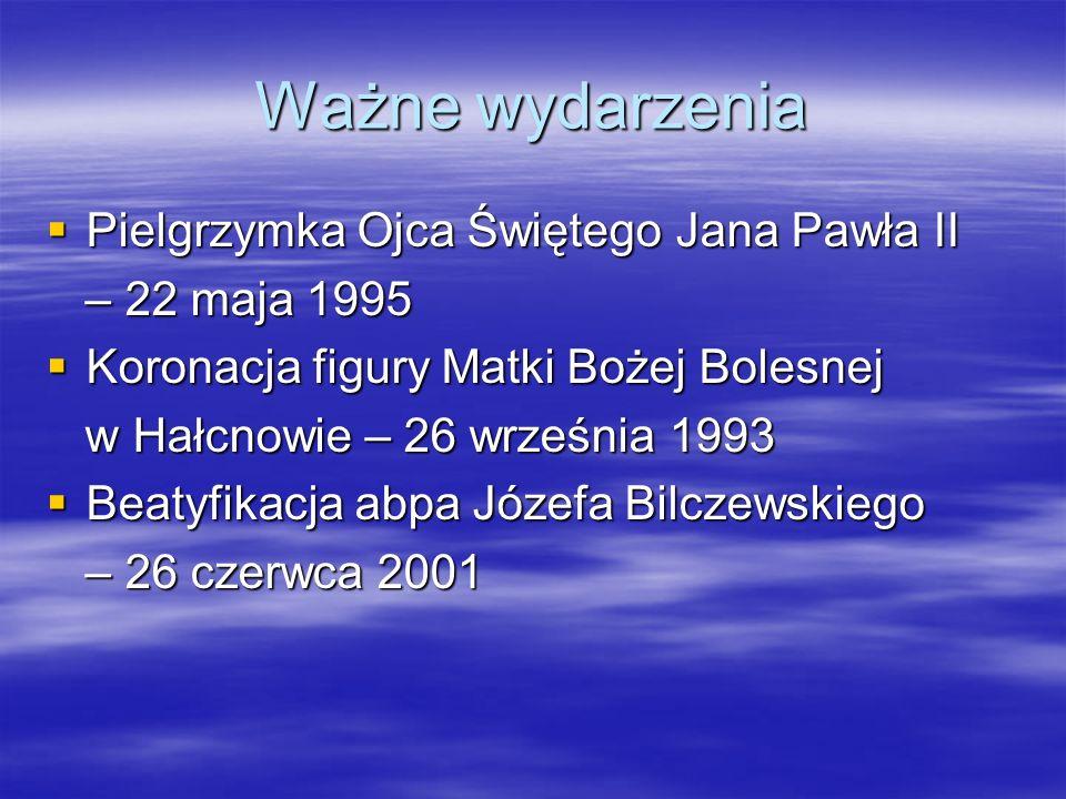 Ważne wydarzenia Pielgrzymka Ojca Świętego Jana Pawła II Pielgrzymka Ojca Świętego Jana Pawła II – 22 maja 1995 – 22 maja 1995 Koronacja figury Matki