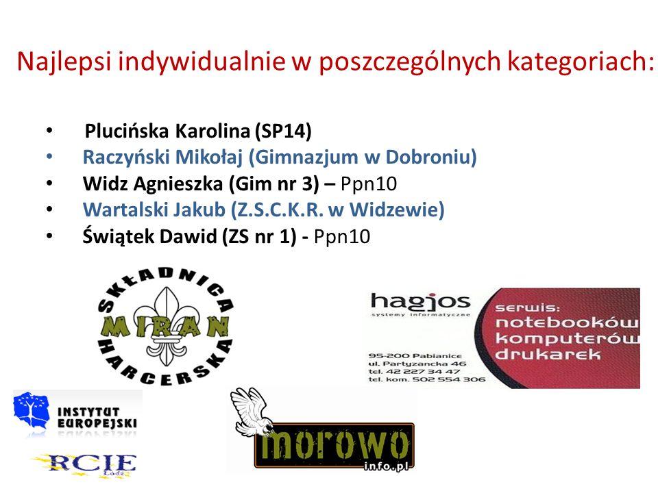 Najlepsi indywidualnie w poszczególnych kategoriach: Plucińska Karolina (SP14) Raczyński Mikołaj (Gimnazjum w Dobroniu) Widz Agnieszka (Gim nr 3) – Pp