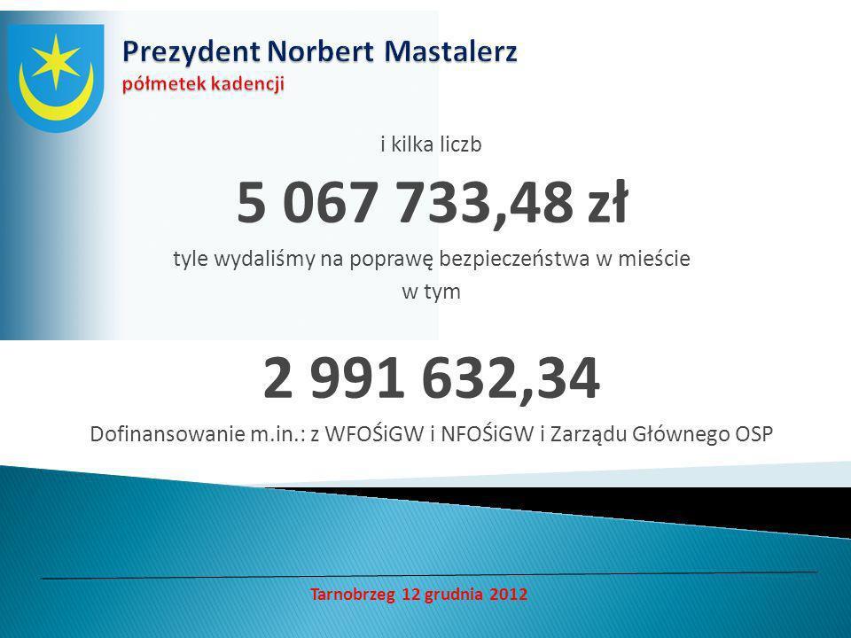 i kilka liczb 5 067 733,48 zł tyle wydaliśmy na poprawę bezpieczeństwa w mieście w tym 2 991 632,34 Dofinansowanie m.in.: z WFOŚiGW i NFOŚiGW i Zarządu Głównego OSP Tarnobrzeg 12 grudnia 2012
